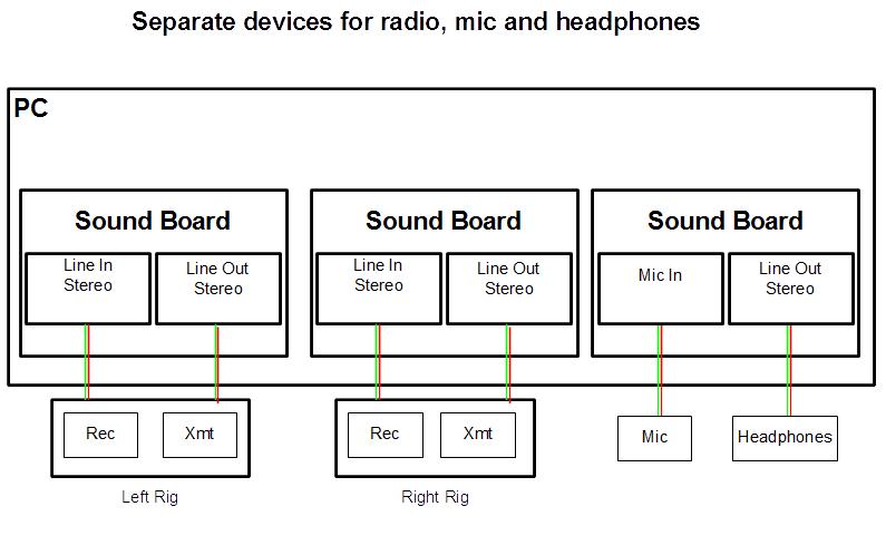 Image result for diagram of sound board